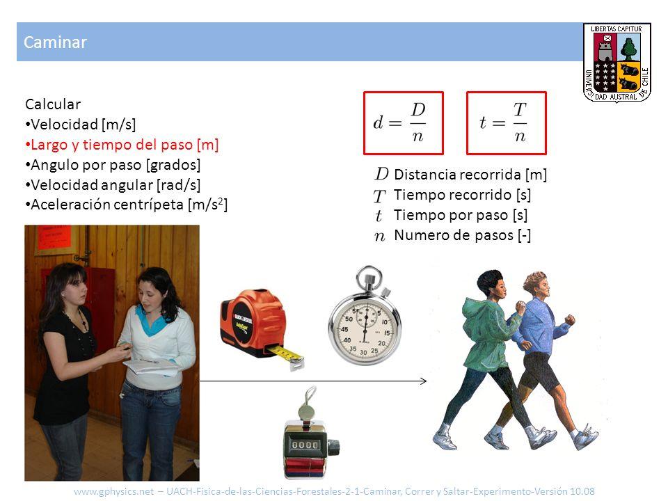 Caminar Calcular Velocidad [m/s] Largo y tiempo del paso [m]